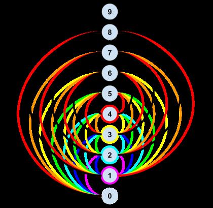 Multibase Barker Spiral (2-A)